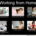 workingfromhome
